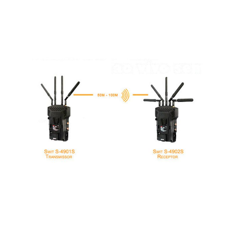 Sistema de Transmissão s/fio 3G HD SD-SDI – 90 metros