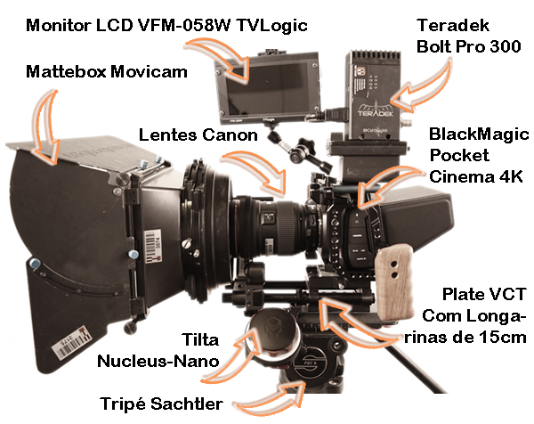 Combo: Blackmagic Poket 4k – Essencial